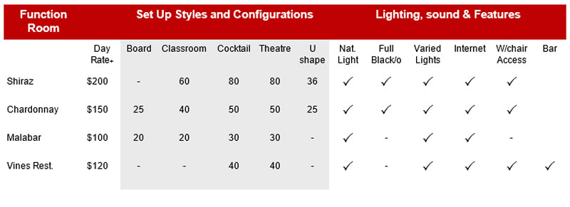 Function Room Rates